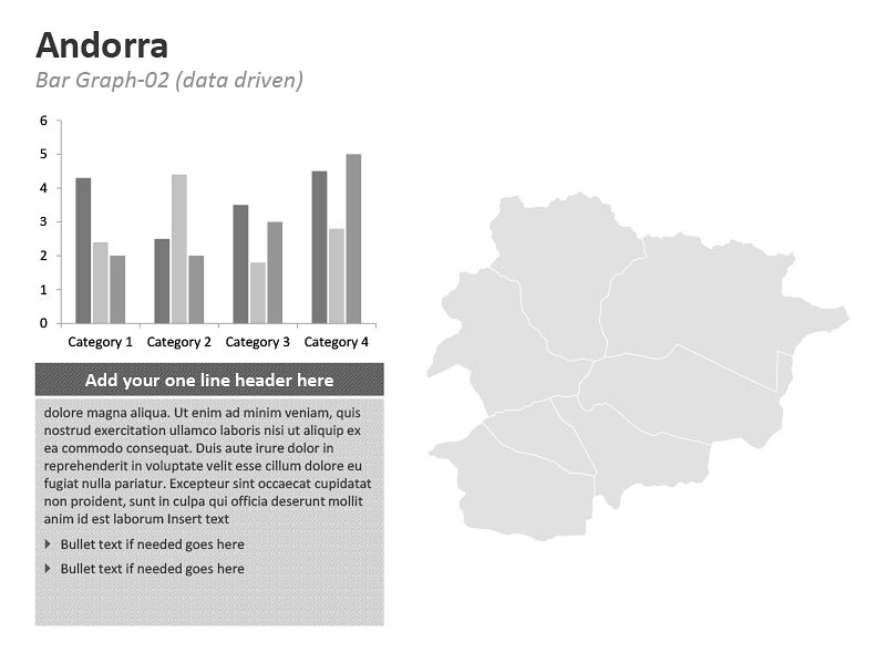 PowerPoint Graphs on Andorra Map