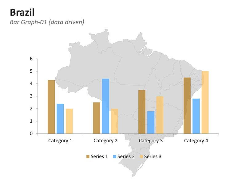 Bar Graph Editable Brazil PPT Map