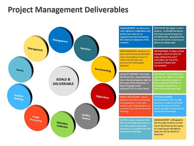 Project Management Deliverables - Editable PPT Slide