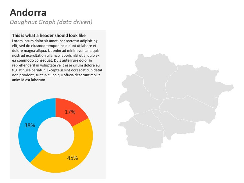 Graphs on Andorra Map