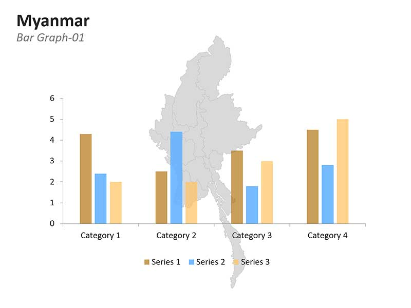 Editable PPT Graph - Myanmar Map
