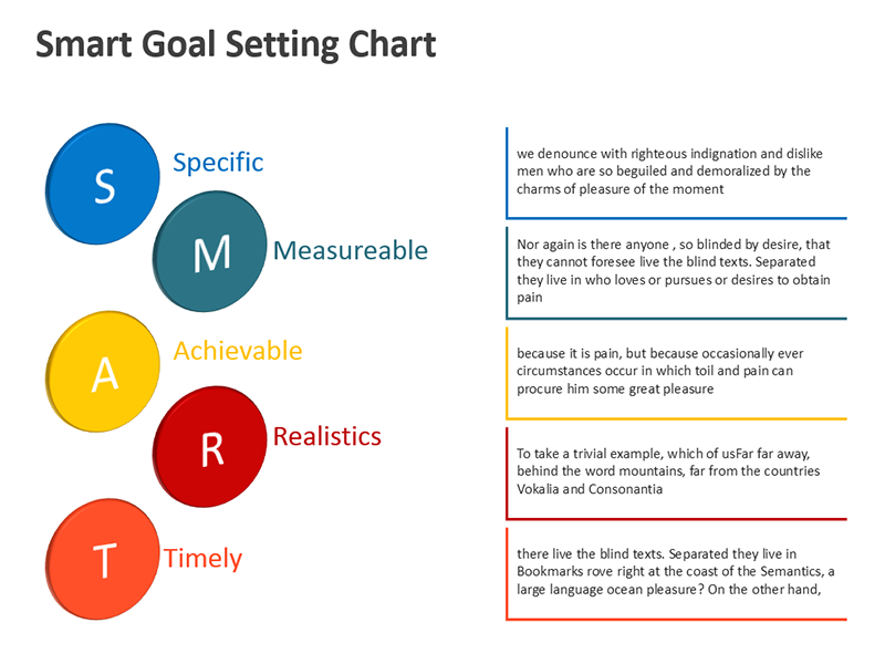 Smart Goals Setting Chart - Powerpoint Slide