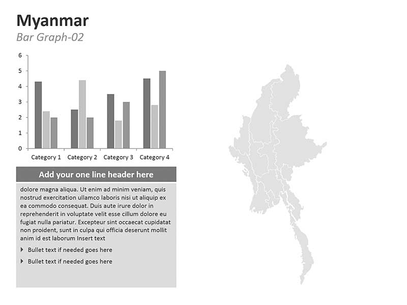 PowerPoint Bar Graph - Myanmar Map