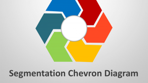 Segmentation Chevron Diagram - Editable PowerPoint Presentation