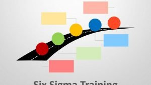 Six Sigma Training - Editable PowerPoint Presentation