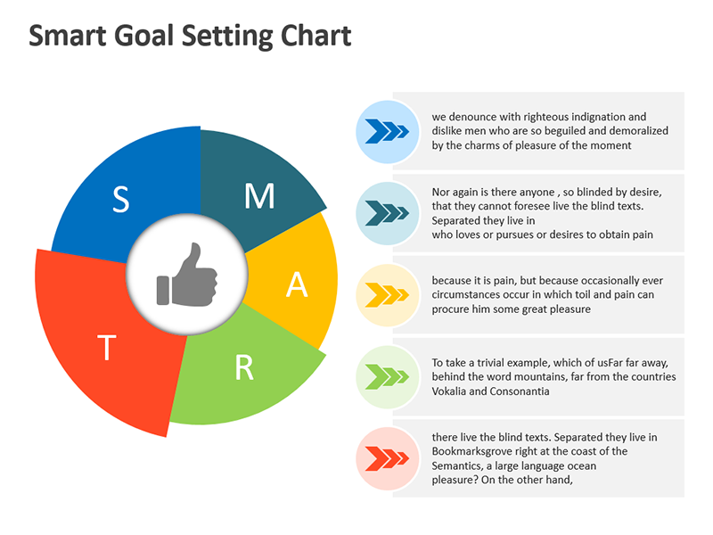 Smart Goals Chart - Powerpoint Slide