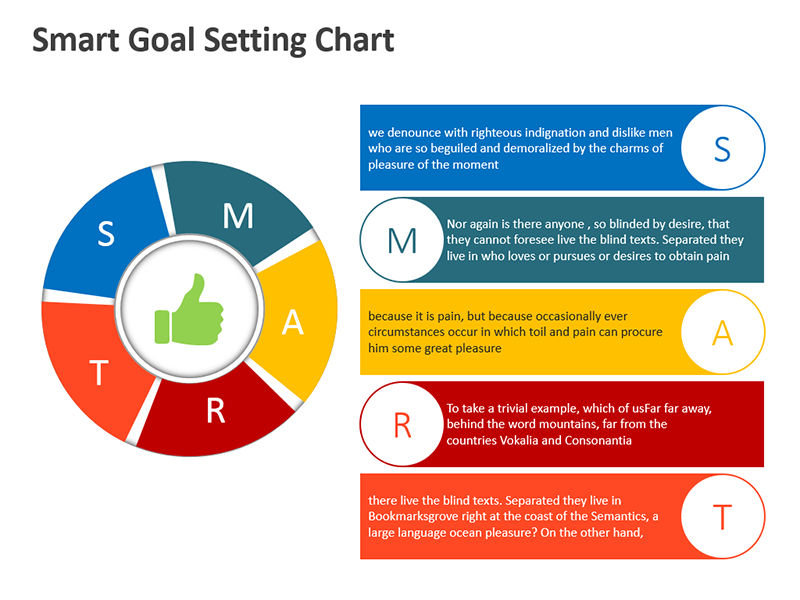 Goals Setting Chart - Editable Powerpoint Slide