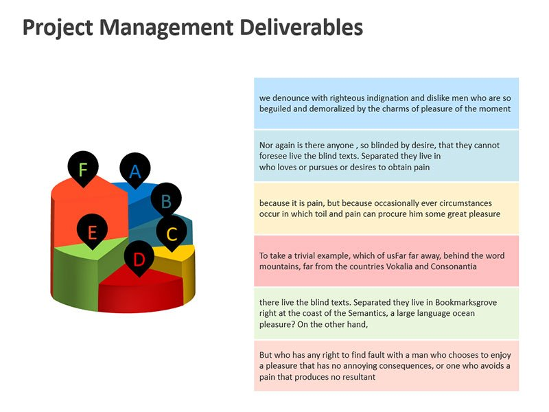 Outcome and Deliverable Analysis - Editable PPT Slide