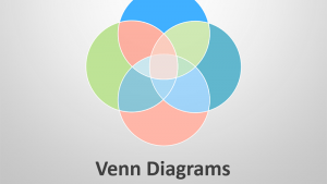 Business Venn Diagram PowerPoint Presentation