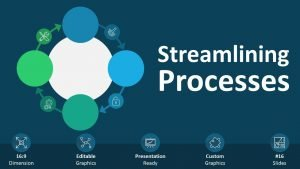 Streamlining Processes Editable Cover Page PowerPoint